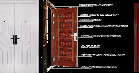 Pintu Minimalis Terbaru
