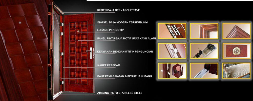 pintu rumah minimalis - Desain Pintu Besi Minimalis